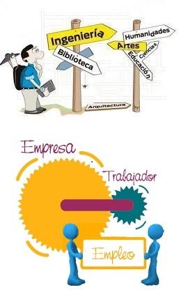 orientacion profesional vs vocacional